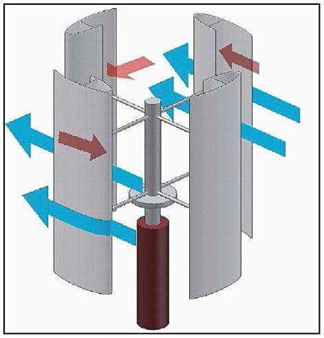 cygnuspower-13_vertical_axis_type.jpg
