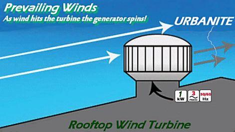 rooftopwind-15b.jpg