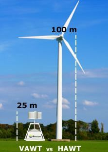 tfc-11_height-comparison.jpg
